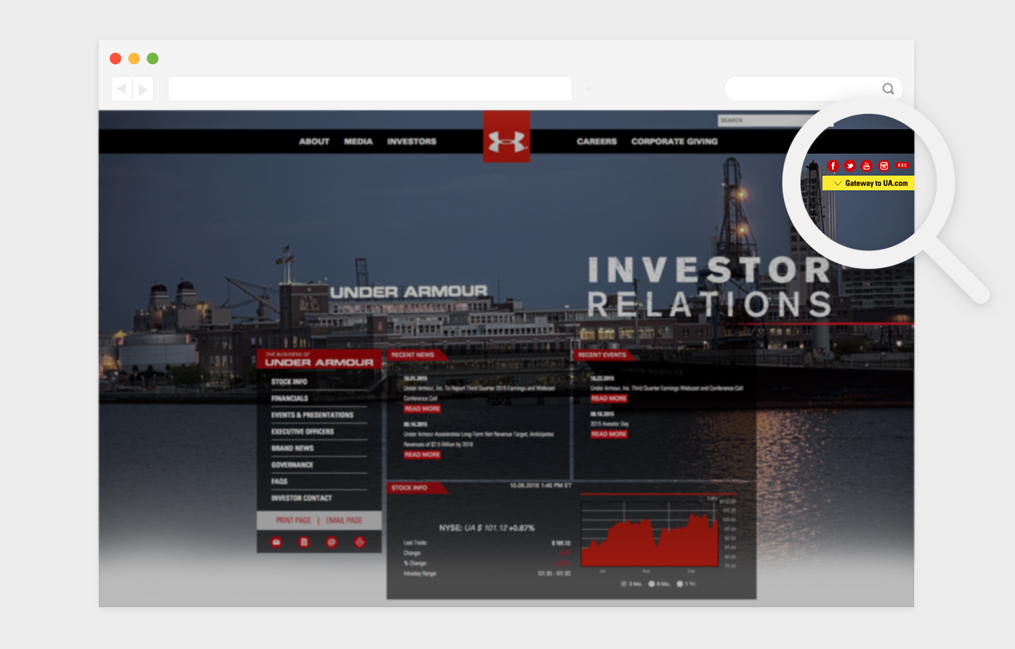 How to use Call-to-Actions for investor relations UA