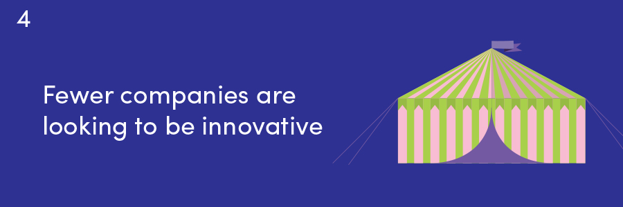 Redesign in a slow economy: Fewer companies are looking to be innovative